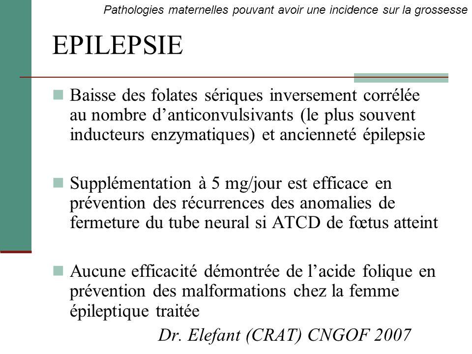 EPILEPSIE Baisse des folates sériques inversement corrélée au nombre danticonvulsivants (le plus souvent inducteurs enzymatiques) et ancienneté épilep