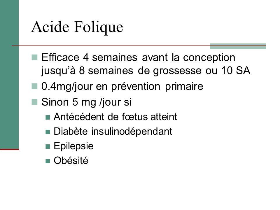 Acide Folique Efficace 4 semaines avant la conception jusquà 8 semaines de grossesse ou 10 SA 0.4mg/jour en prévention primaire Sinon 5 mg /jour si An