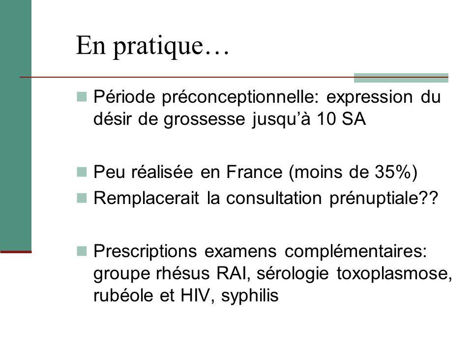 En pratique… Période préconceptionnelle: expression du désir de grossesse jusquà 10 SA Peu réalisée en France (moins de 35%) Remplacerait la consultat