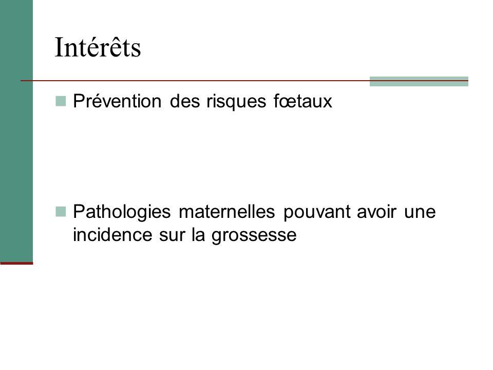 Intérêts Prévention des risques fœtaux Pathologies maternelles pouvant avoir une incidence sur la grossesse