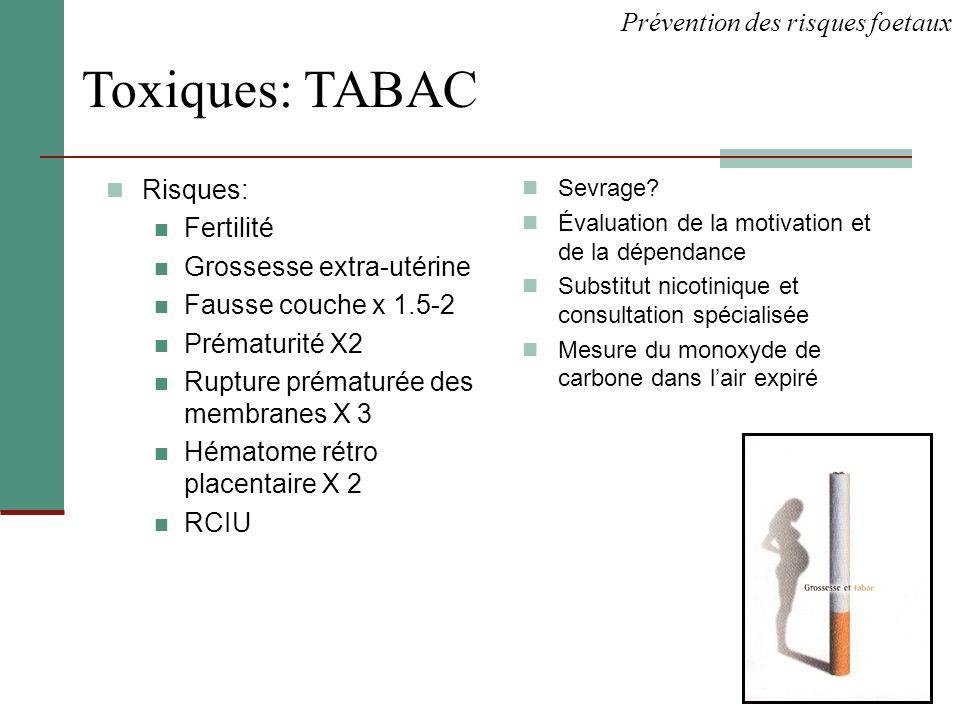 Toxiques: TABAC Risques: Fertilité Grossesse extra-utérine Fausse couche x 1.5-2 Prématurité X2 Rupture prématurée des membranes X 3 Hématome rétro pl