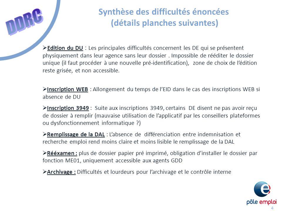 4 Synthèse des difficultés énoncées (détails planches suivantes) Edition du DU : Les principales difficultés concernent les DE qui se présentent physiquement dans leur agence sans leur dossier.