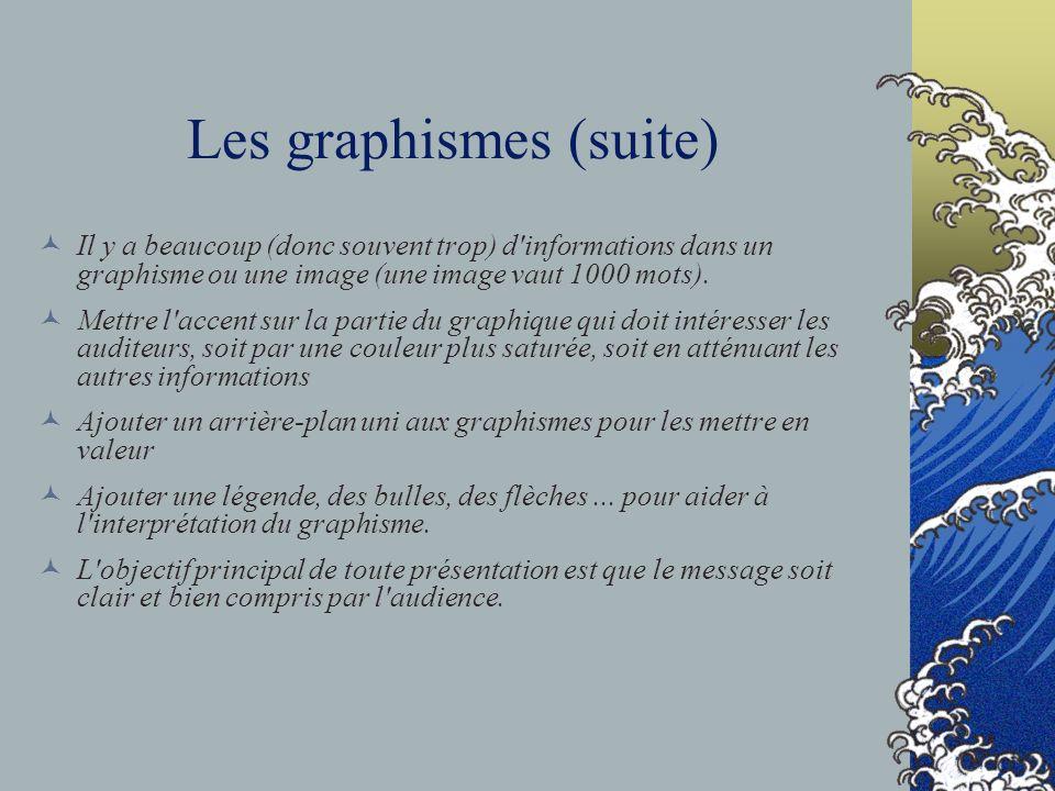 Les graphismes (suite) Il y a beaucoup (donc souvent trop) d'informations dans un graphisme ou une image (une image vaut 1000 mots). Mettre l'accent s