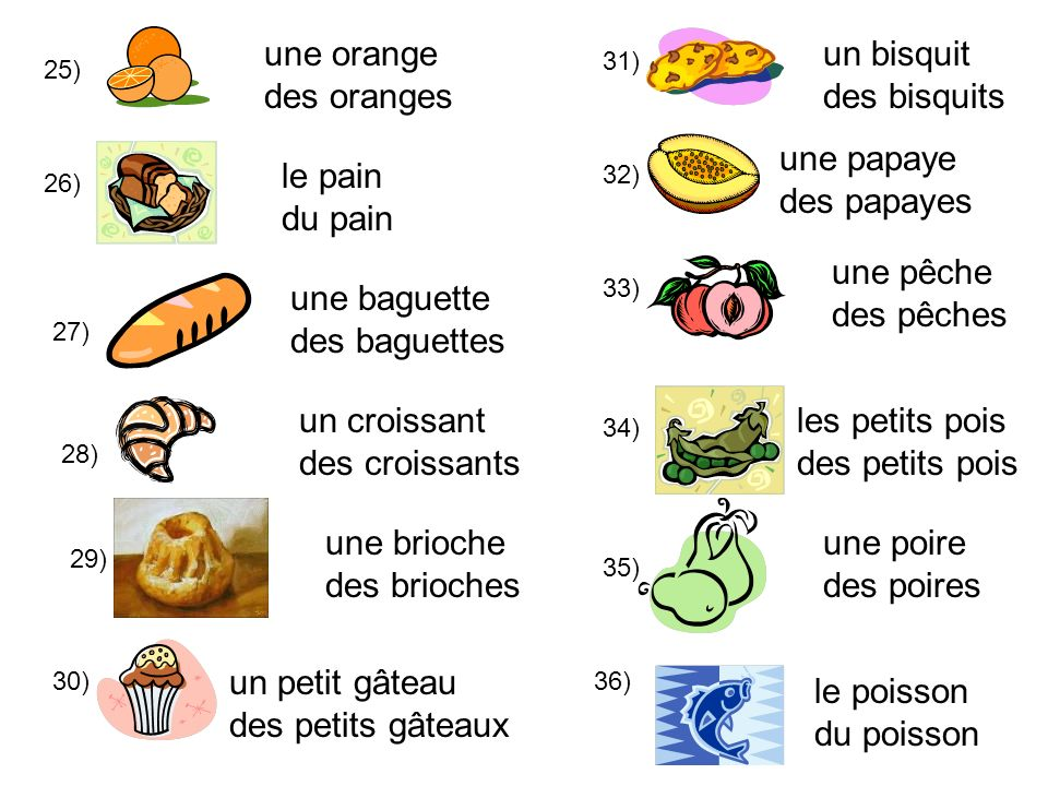 25) 26) 27) 28) 29) 30) 31) 32) 33) 34) 35) 36) une orange des oranges un bisquit des bisquits le pain du pain une papaye des papayes une baguette des