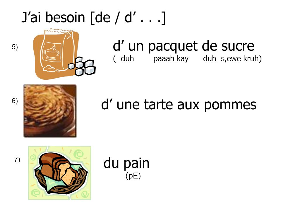 Jai besoin [de / d...] 5) d un pacquet de sucre ( duh paaah kay duh s,ewe kruh) 6) d une tarte aux pommes 7) du pain (p E)