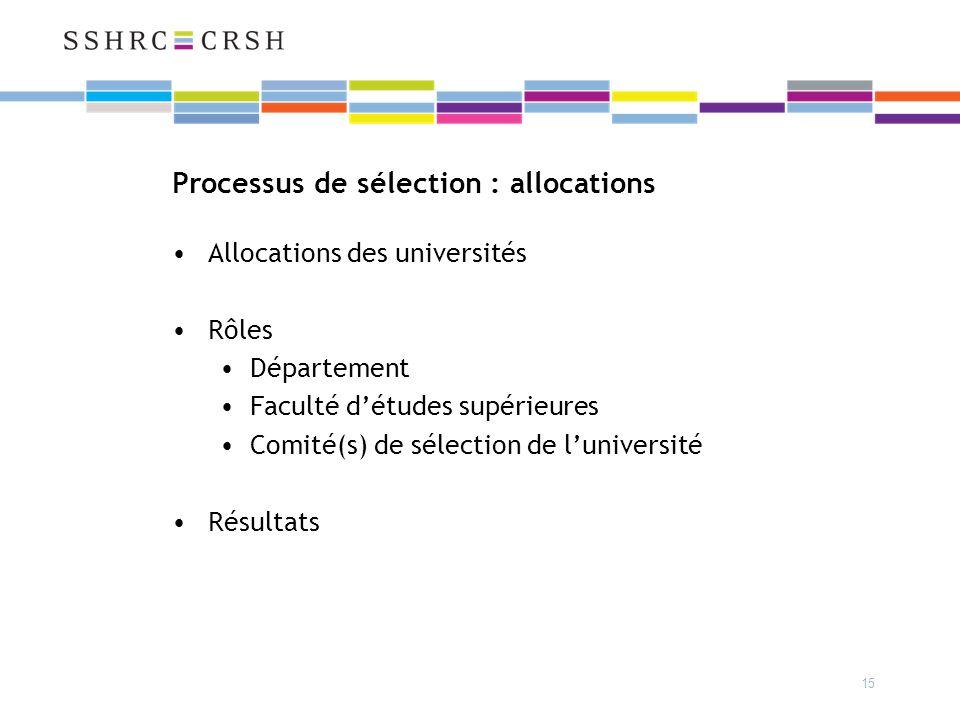 15 Processus de sélection : allocations Allocations des universités Rôles Département Faculté détudes supérieures Comité(s) de sélection de luniversité Résultats