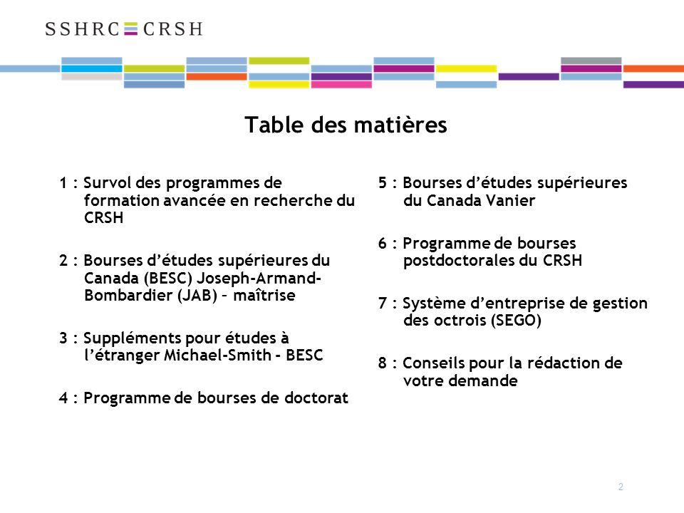 2 Table des matières 5 : Bourses détudes supérieures du Canada Vanier 6 : Programme de bourses postdoctorales du CRSH 7 : Système dentreprise de gestion des octrois (SEGO) 8 : Conseils pour la rédaction de votre demande 1 : Survol des programmes de formation avancée en recherche du CRSH 2 : Bourses détudes supérieures du Canada (BESC) Joseph-Armand- Bombardier (JAB) – maîtrise 3 : Suppléments pour études à létranger Michael-Smith - BESC 4 : Programme de bourses de doctorat