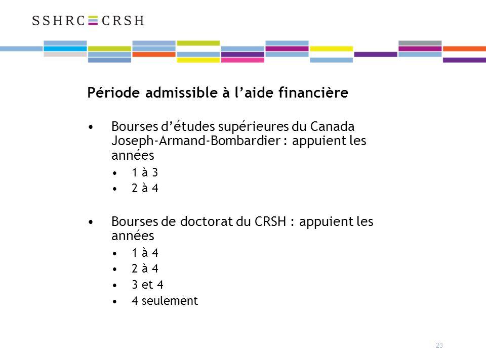 23 Période admissible à laide financière Bourses détudes supérieures du Canada Joseph-Armand-Bombardier : appuient les années 1 à 3 2 à 4 Bourses de doctorat du CRSH : appuient les années 1 à 4 2 à 4 3 et 4 4 seulement