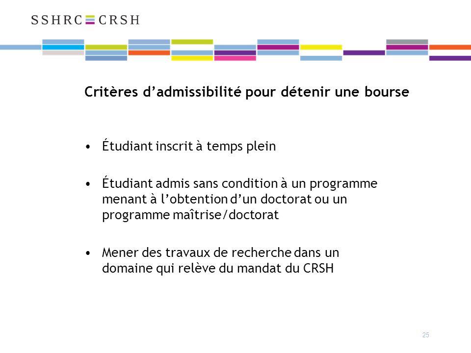 25 Critères dadmissibilité pour détenir une bourse Étudiant inscrit à temps plein Étudiant admis sans condition à un programme menant à lobtention dun doctorat ou un programme maîtrise/doctorat Mener des travaux de recherche dans un domaine qui relève du mandat du CRSH