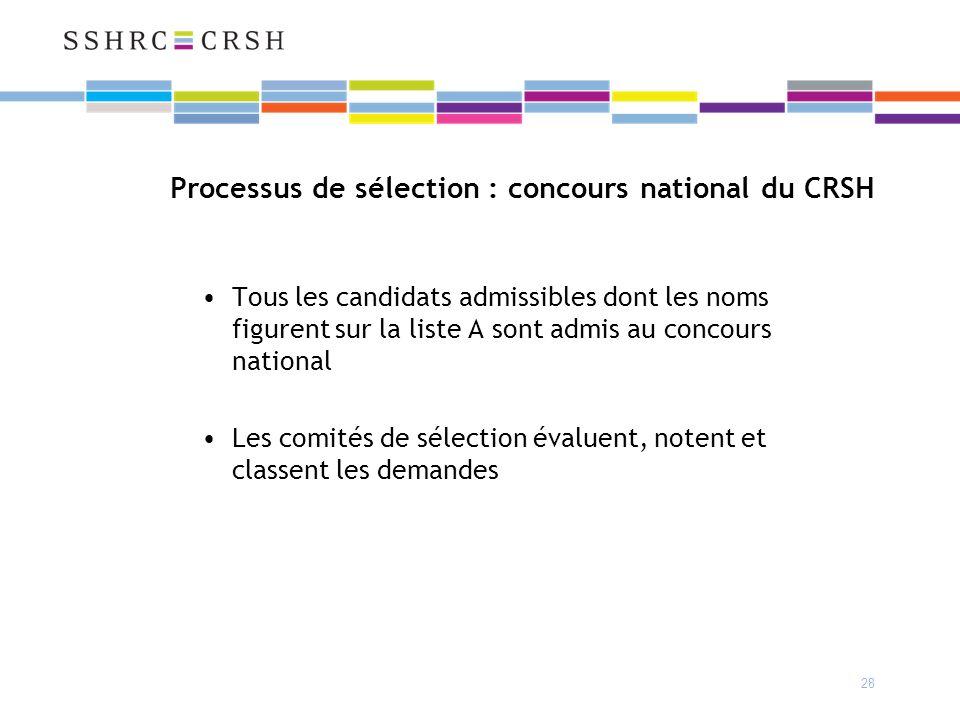 28 Processus de sélection : concours national du CRSH Tous les candidats admissibles dont les noms figurent sur la liste A sont admis au concours national Les comités de sélection évaluent, notent et classent les demandes