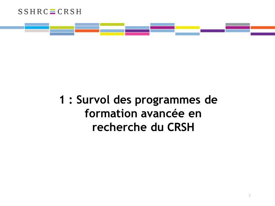 4 Objectifs des programmes de formation avancée en recherche du CRSH Appuyer le perfectionnement des compétences en recherche; Contribuer à la formation dun personnel hautement qualifié; Appuyer les meilleurs étudiants des cycles supérieurs et les chercheurs postdoctoraux œuvrant dans le domaine des sciences humaines au Canada.
