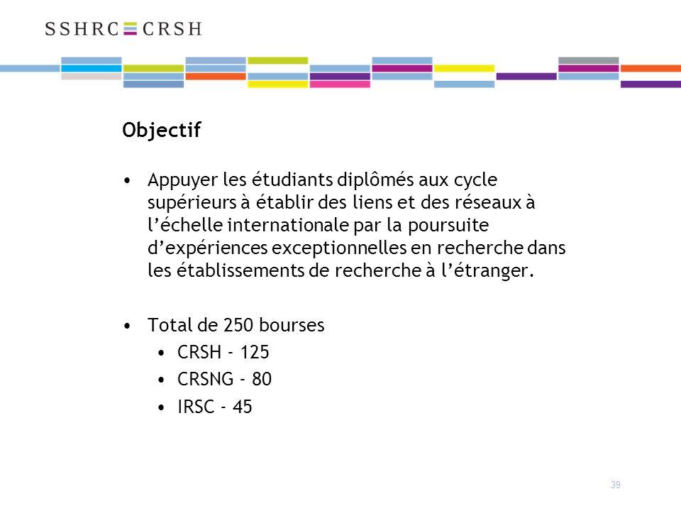 39 Objectif Appuyer les étudiants diplômés aux cycle supérieurs à établir des liens et des réseaux à léchelle internationale par la poursuite dexpériences exceptionnelles en recherche dans les établissements de recherche à létranger.
