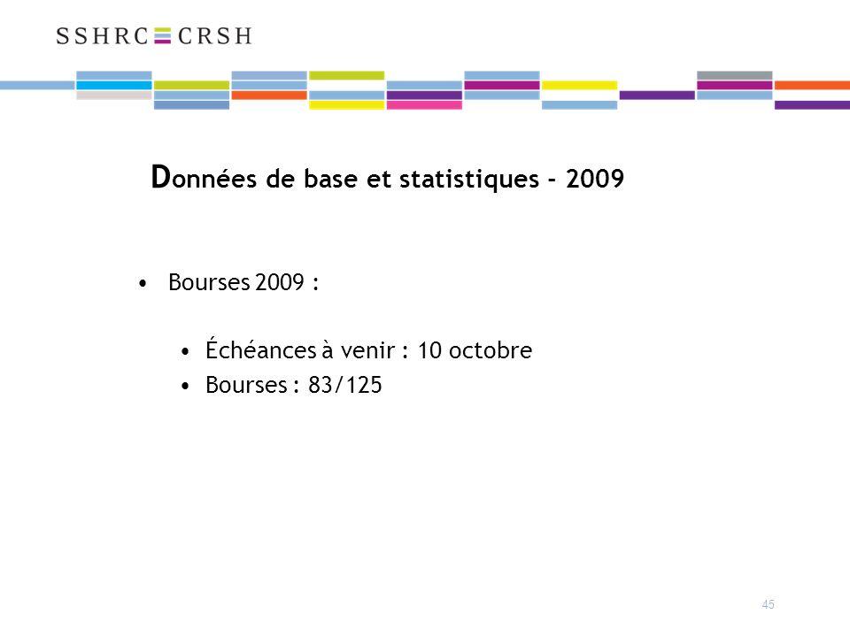 45 D onnées de base et statistiques - 2009 Bourses 2009 : Échéances à venir : 10 octobre Bourses : 83/125