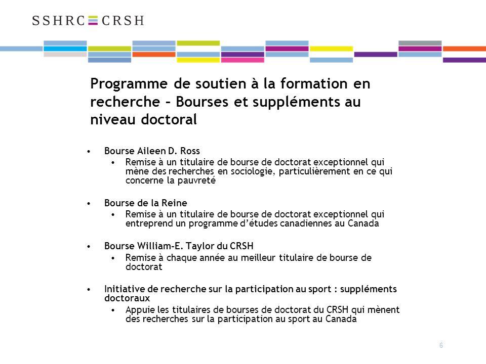 6 Programme de soutien à la formation en recherche – Bourses et suppléments au niveau doctoral Bourse Aileen D.