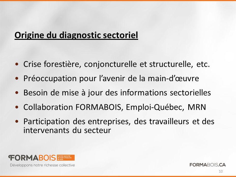 Origine du diagnostic sectoriel Crise forestière, conjoncturelle et structurelle, etc.