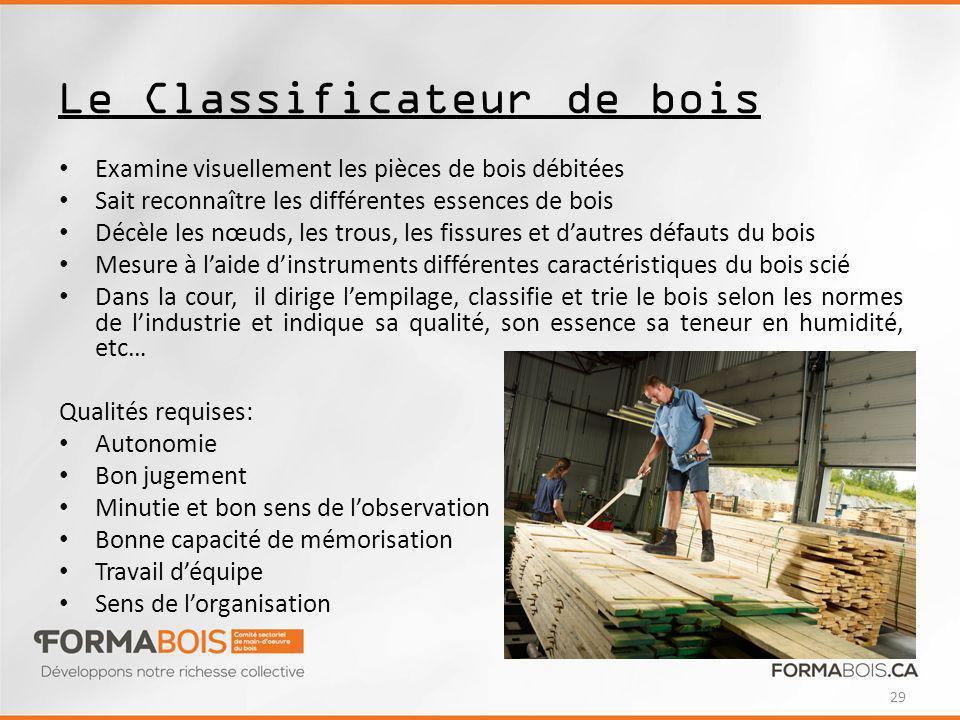 Le Classificateur de bois Examine visuellement les pièces de bois débitées Sait reconnaître les différentes essences de bois Décèle les nœuds, les trous, les fissures et dautres défauts du bois Mesure à laide dinstruments différentes caractéristiques du bois scié Dans la cour, il dirige lempilage, classifie et trie le bois selon les normes de lindustrie et indique sa qualité, son essence sa teneur en humidité, etc… Qualités requises: Autonomie Bon jugement Minutie et bon sens de lobservation Bonne capacité de mémorisation Travail déquipe Sens de lorganisation 29