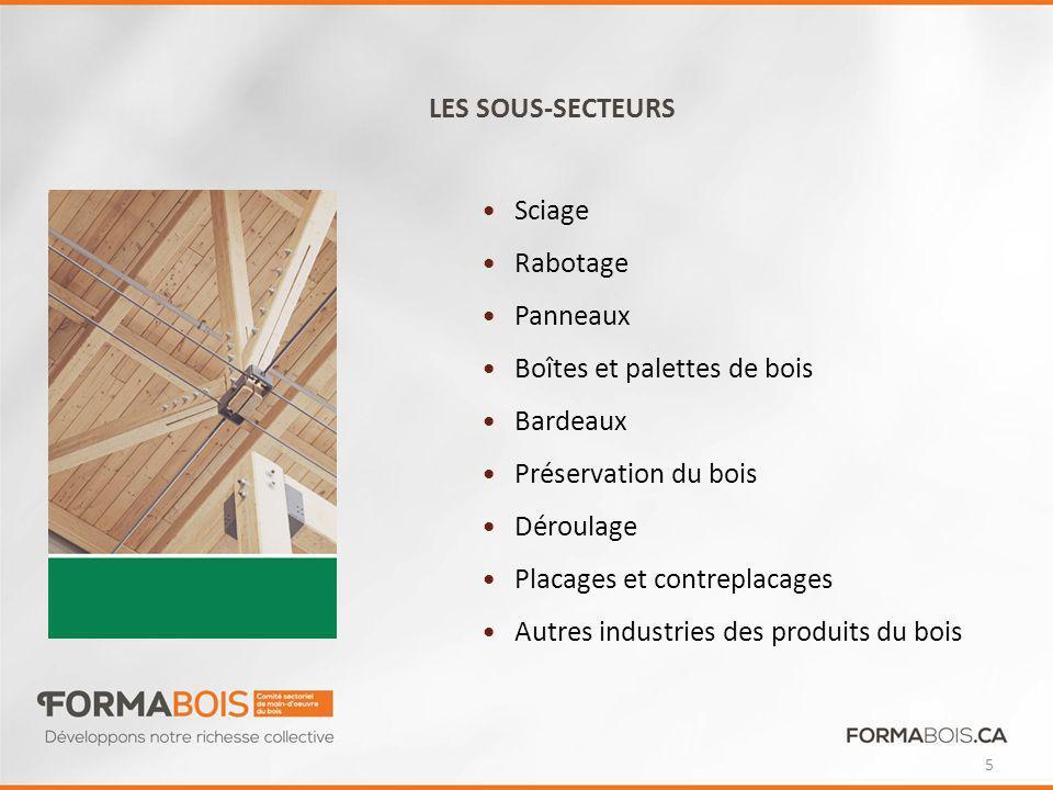 LES SOUS-SECTEURS Sciage Rabotage Panneaux Boîtes et palettes de bois Bardeaux Préservation du bois Déroulage Placages et contreplacages Autres industries des produits du bois 5