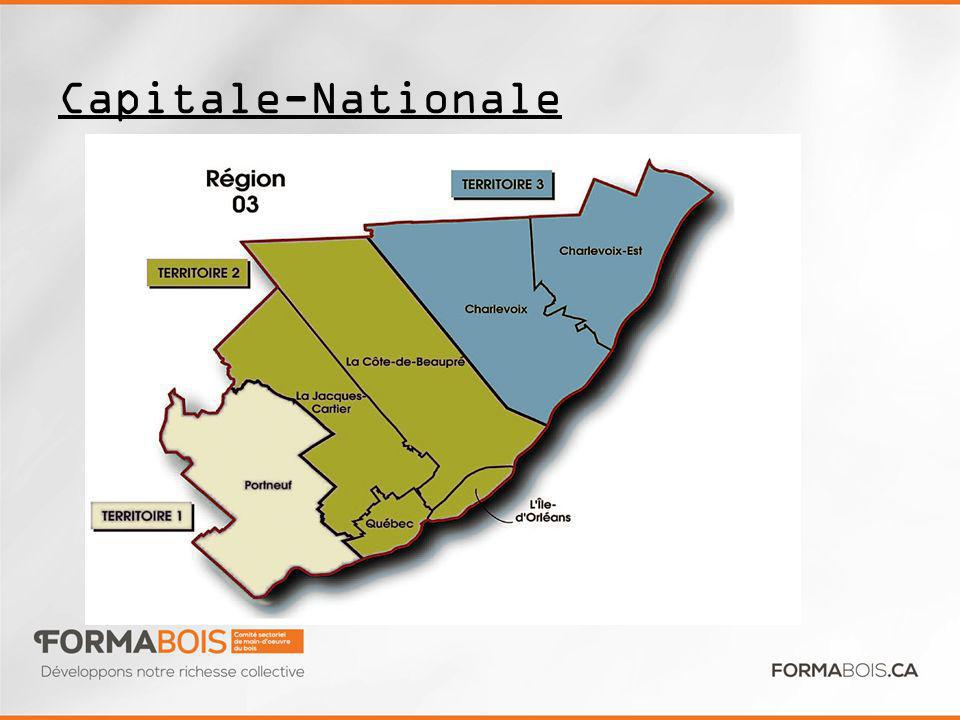 Capitale-Nationale