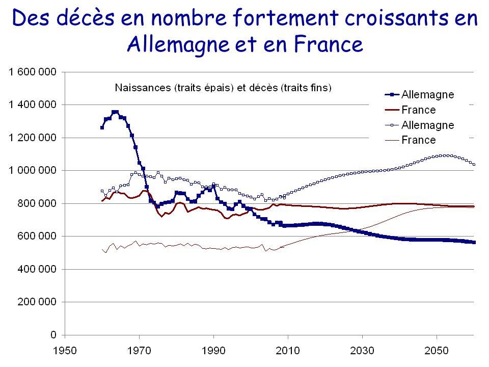 Des décès en nombre fortement croissants en Allemagne et en France