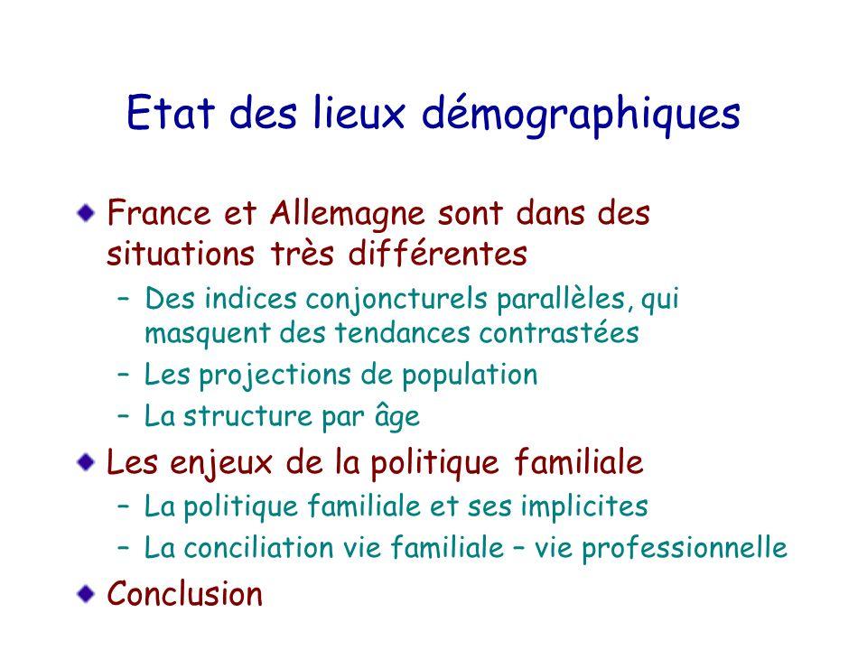 Etat des lieux démographiques France et Allemagne sont dans des situations très différentes –Des indices conjoncturels parallèles, qui masquent des te