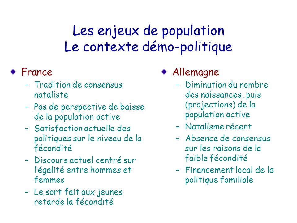 Les enjeux de population Le contexte démo-politique France –Tradition de consensus nataliste –Pas de perspective de baisse de la population active –Sa