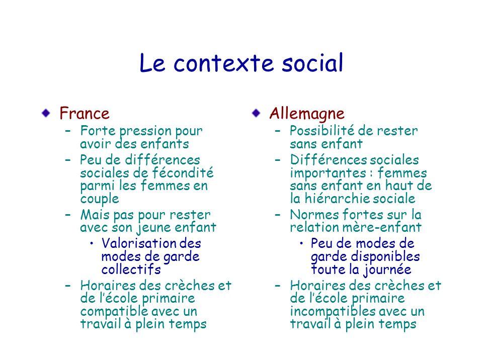 Le contexte social France –Forte pression pour avoir des enfants –Peu de différences sociales de fécondité parmi les femmes en couple –Mais pas pour r