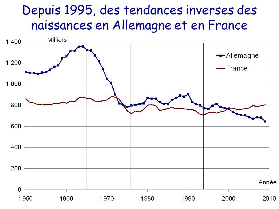 Depuis 1995, des tendances inverses des naissances en Allemagne et en France