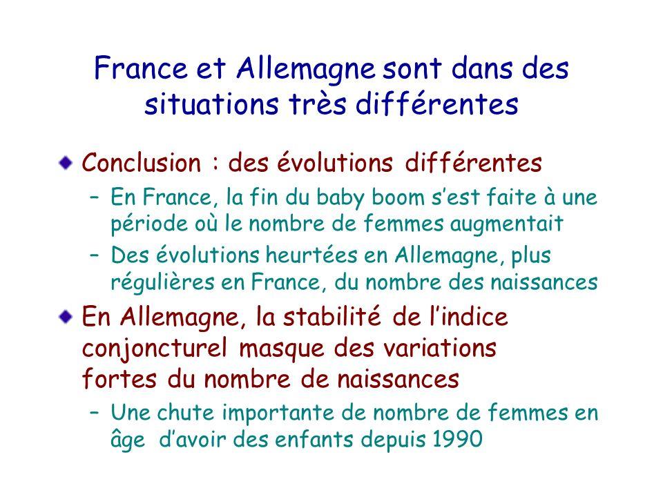 France et Allemagne sont dans des situations très différentes Conclusion : des évolutions différentes –En France, la fin du baby boom sest faite à une