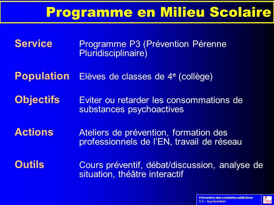 Programme en Milieu Scolaire Service Programme P3 (Prévention Pérenne Pluridisciplinaire) Population Elèves de classes de 4 e (collège) Objectifs Evit