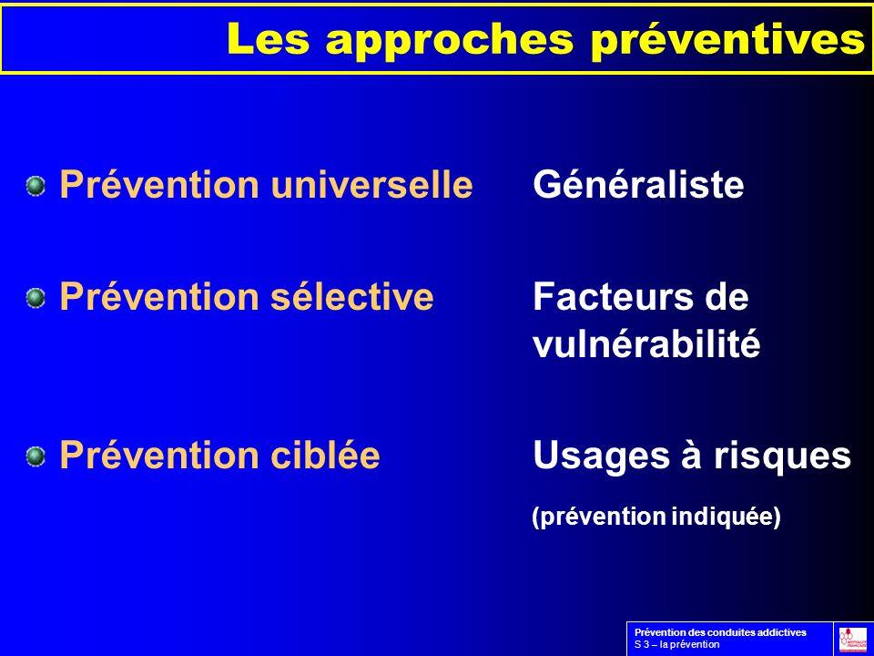 Prévention universelle Généraliste Prévention sélective Facteurs de vulnérabilité Prévention ciblée Usages à risques (prévention indiquée) Les approch