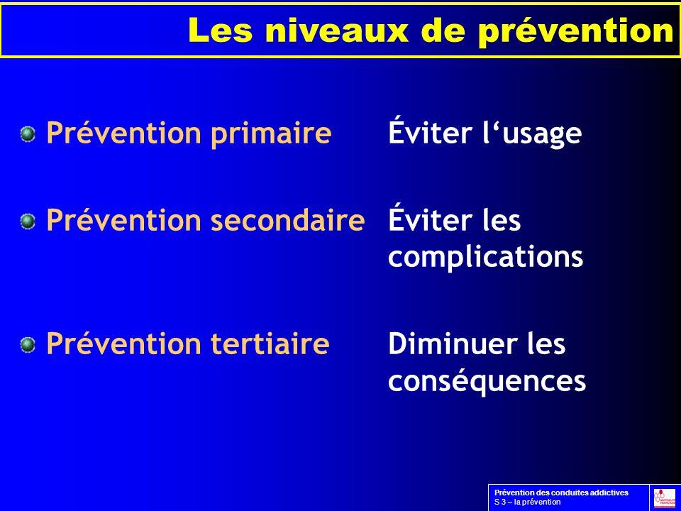 Les niveaux de prévention Prévention primaireÉviter lusage Prévention secondaire Éviter les complications Prévention tertiaireDiminuer les conséquence