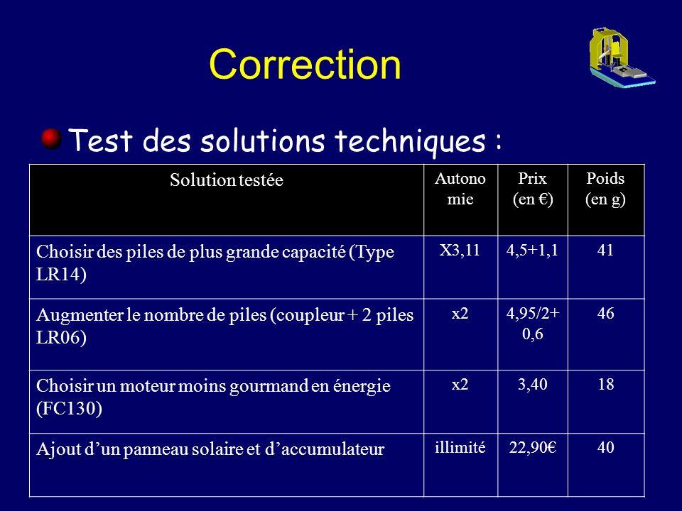 Correction Test des solutions techniques : Solution testée Autono mie Prix (en ) Poids (en g) Choisir des piles de plus grande capacité (Type LR14) X3,114,5+1,141 Augmenter le nombre de piles (coupleur + 2 piles LR06) x24,95/2+ 0,6 46 Choisir un moteur moins gourmand en énergie (FC130) x23,4018 Ajout dun panneau solaire et daccumulateur illimité22,9040