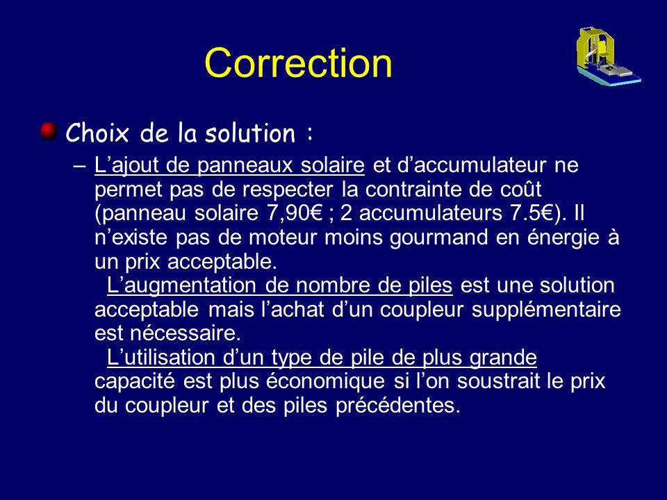 Correction Choix de la solution : –Lajout de panneaux solaire et daccumulateur ne permet pas de respecter la contrainte de coût (panneau solaire 7,90 ; 2 accumulateurs 7.5).