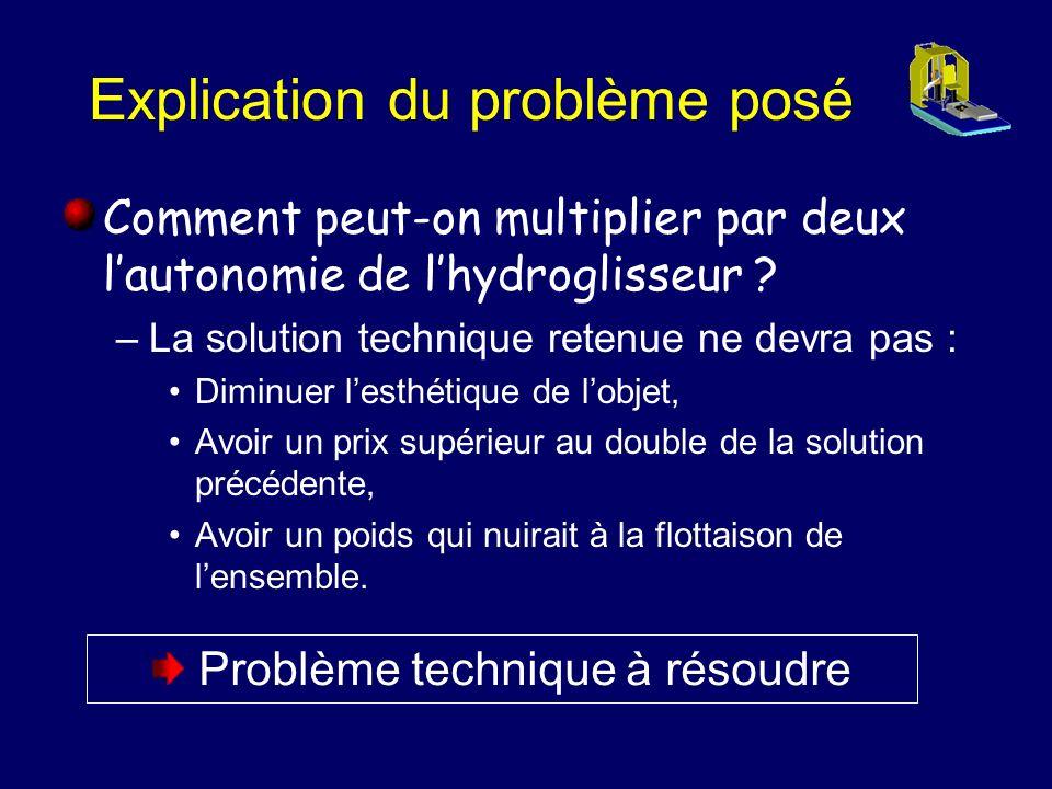 Explication du problème posé Comment peut-on multiplier par deux lautonomie de lhydroglisseur .