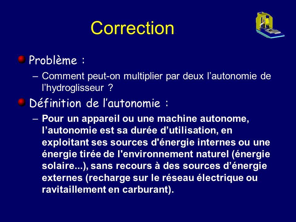 Correction Problème : –Comment peut-on multiplier par deux lautonomie de lhydroglisseur .