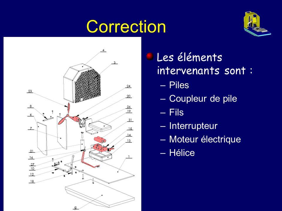 Correction Les éléments intervenants sont : – Piles – Coupleur de pile – Fils – Interrupteur – Moteur électrique – Hélice