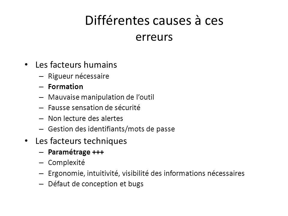 Différentes causes à ces erreurs Les facteurs humains – Rigueur nécessaire – Formation – Mauvaise manipulation de loutil – Fausse sensation de sécurit