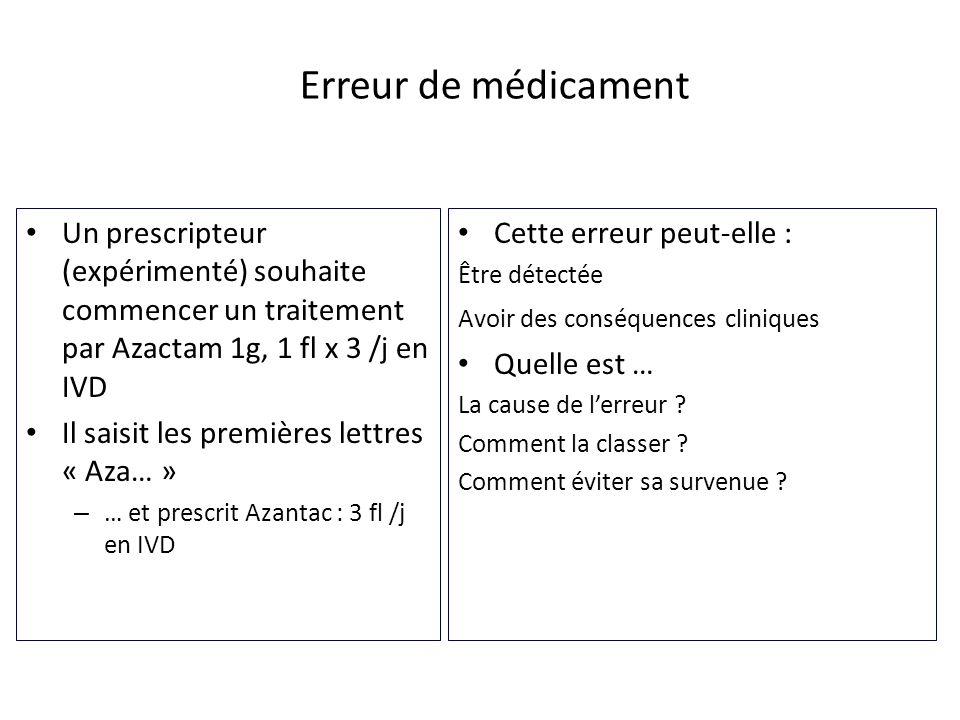 Erreur de médicament Un prescripteur (expérimenté) souhaite commencer un traitement par Azactam 1g, 1 fl x 3 /j en IVD Il saisit les premières lettres