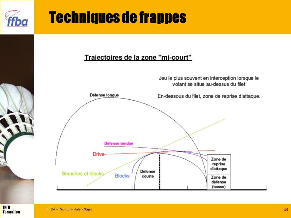 16 INFB Formation FFBA > Réunion - date > Sujet Techniques de frappes