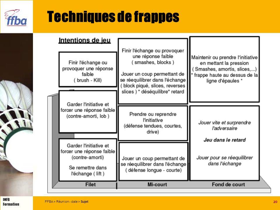 20 INFB Formation FFBA > Réunion - date > Sujet Techniques de frappes