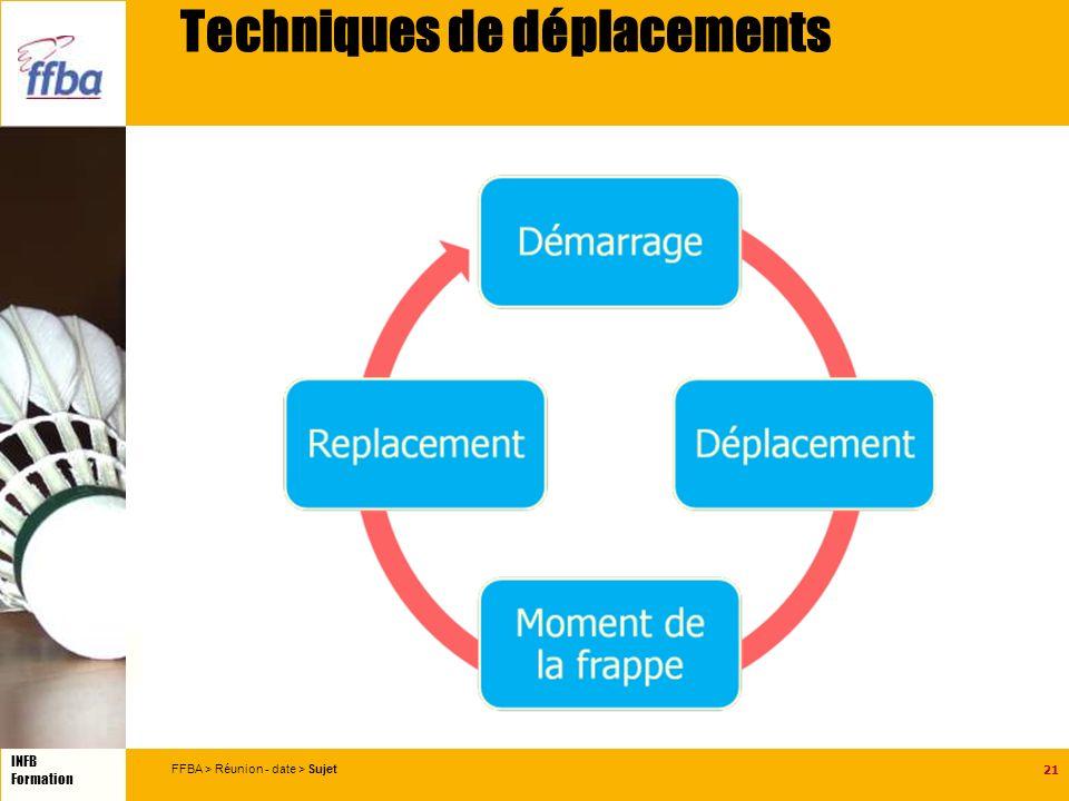 21 INFB Formation FFBA > Réunion - date > Sujet Techniques de déplacements