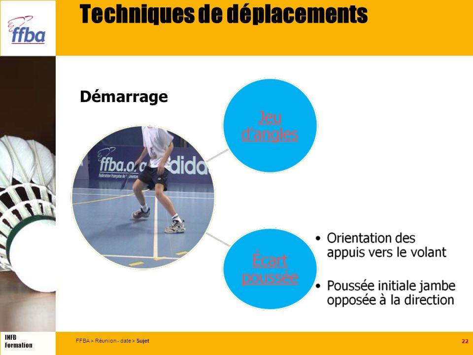 22 INFB Formation Démarrage FFBA > Réunion - date > Sujet Techniques de déplacements