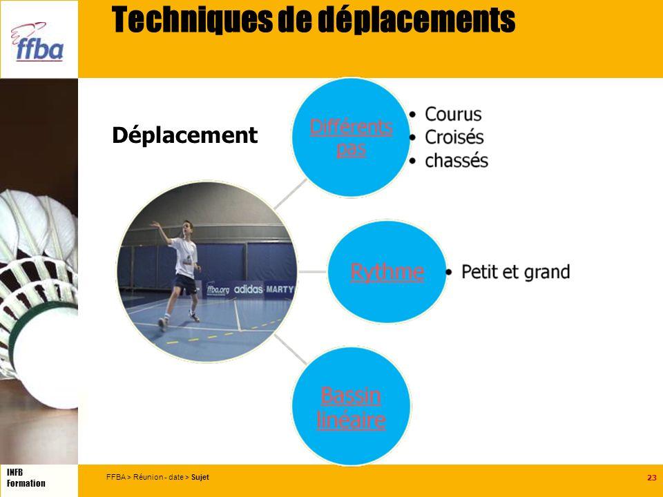 23 INFB Formation Déplacement FFBA > Réunion - date > Sujet Techniques de déplacements