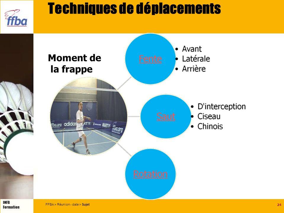 24 INFB Formation Moment de la frappe FFBA > Réunion - date > Sujet Techniques de déplacements