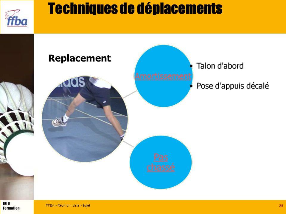 25 INFB Formation Replacement FFBA > Réunion - date > Sujet Techniques de déplacements Amortissement