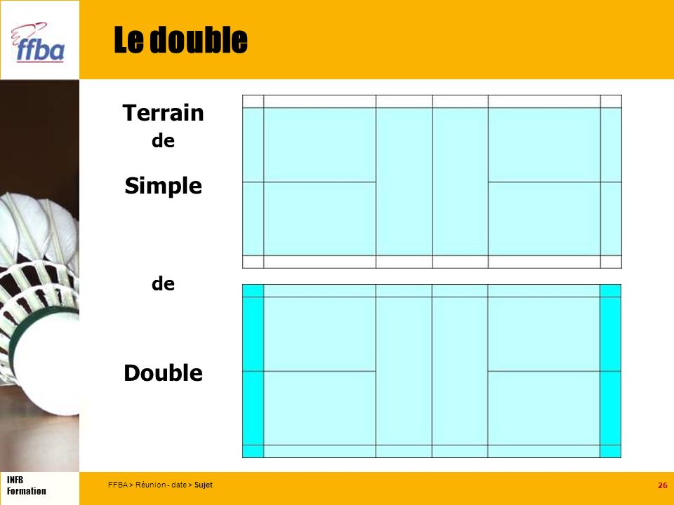 26 INFB Formation FFBA > Réunion - date > Sujet Le double Terrain de Simple de Double