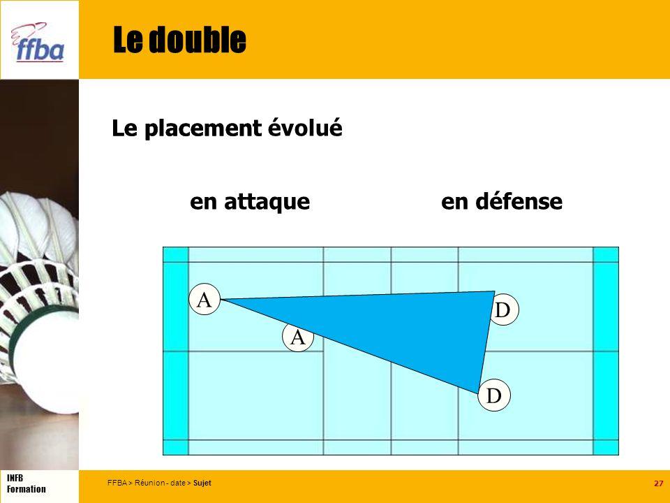 27 INFB Formation FFBA > Réunion - date > Sujet Le double Le placement A D A D en défenseen attaque Le placement évolué