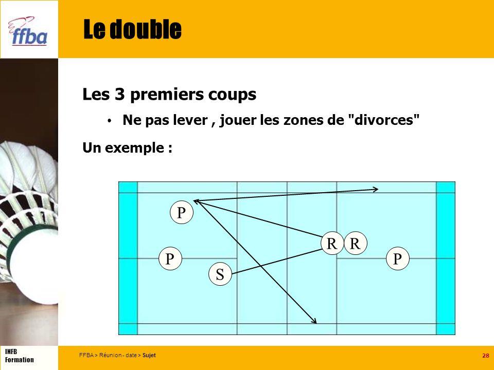 28 INFB Formation FFBA > Réunion - date > Sujet Le double Les 3 premiers coups Ne pas lever, jouer les zones de divorces Un exemple : P S R P P R