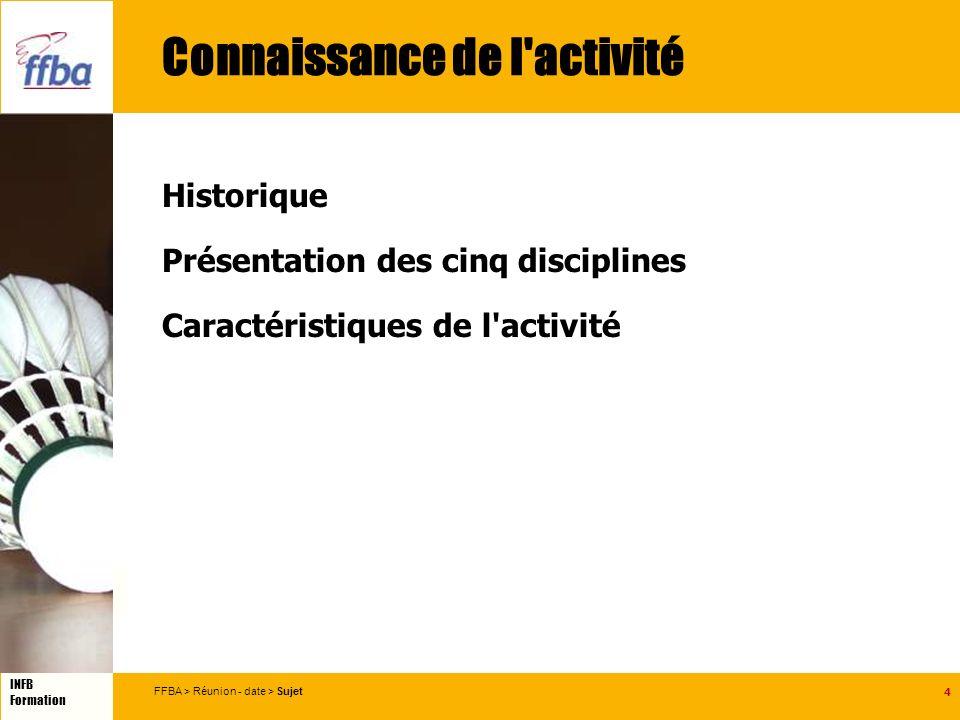 4 INFB Formation FFBA > Réunion - date > Sujet Connaissance de l activité Historique Présentation des cinq disciplines Caractéristiques de l activité