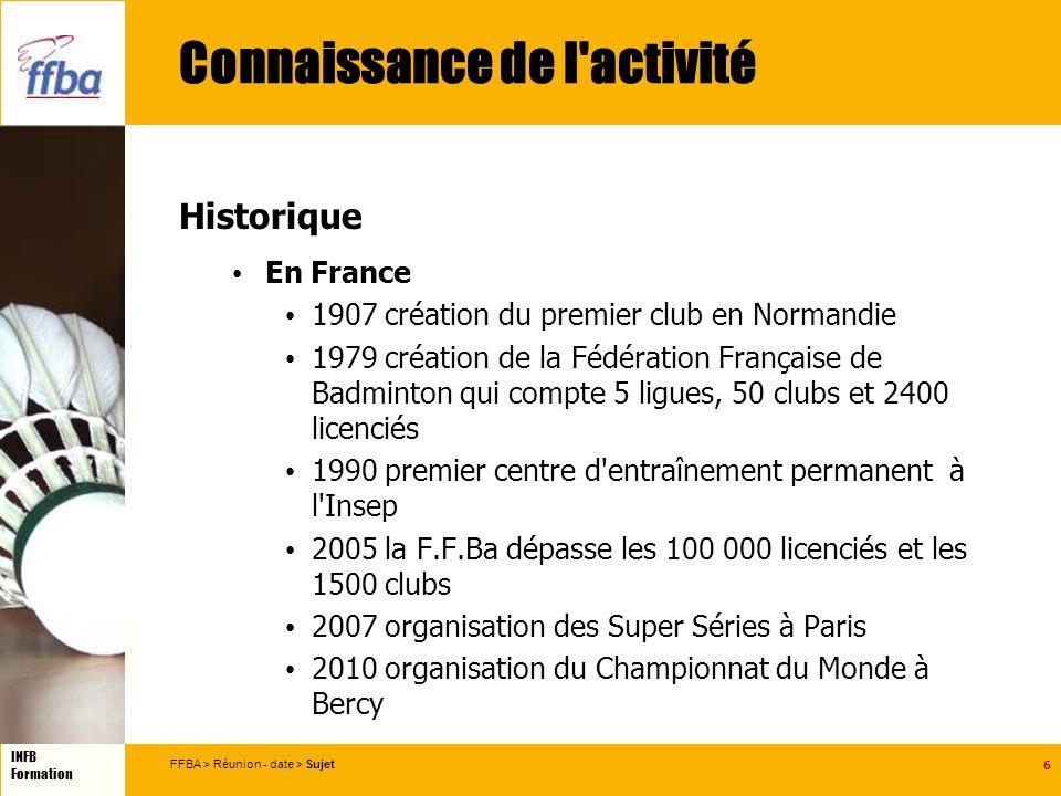 6 INFB Formation FFBA > Réunion - date > Sujet Connaissance de l activité Historique En France 1907 création du premier club en Normandie 1979 création de la Fédération Française de Badminton qui compte 5 ligues, 50 clubs et 2400 licenciés 1990 premier centre d entraînement permanent à l Insep 2005 la F.F.Ba dépasse les 100 000 licenciés et les 1500 clubs 2007 organisation des Super Séries à Paris 2010 organisation du Championnat du Monde à Bercy